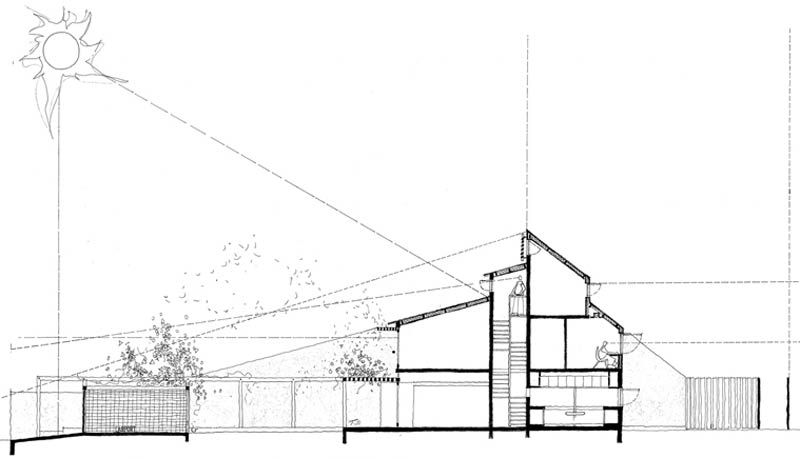 Clergy Housing  |  Section